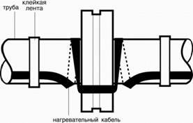 саморегулирующийся кабель EBECO, кабельный обогрев (495) 978-99-21. www.topheat.ru