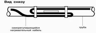 водопровод круглый год, защита труб от промерзания (495) 978-99-21. www.topheat.ru