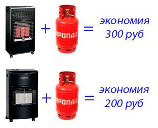 газовая печь + баллон = экономия до 300 руб
