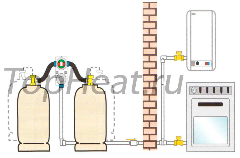 рампа пропановая двухсторонняя (газобаллонная установка)